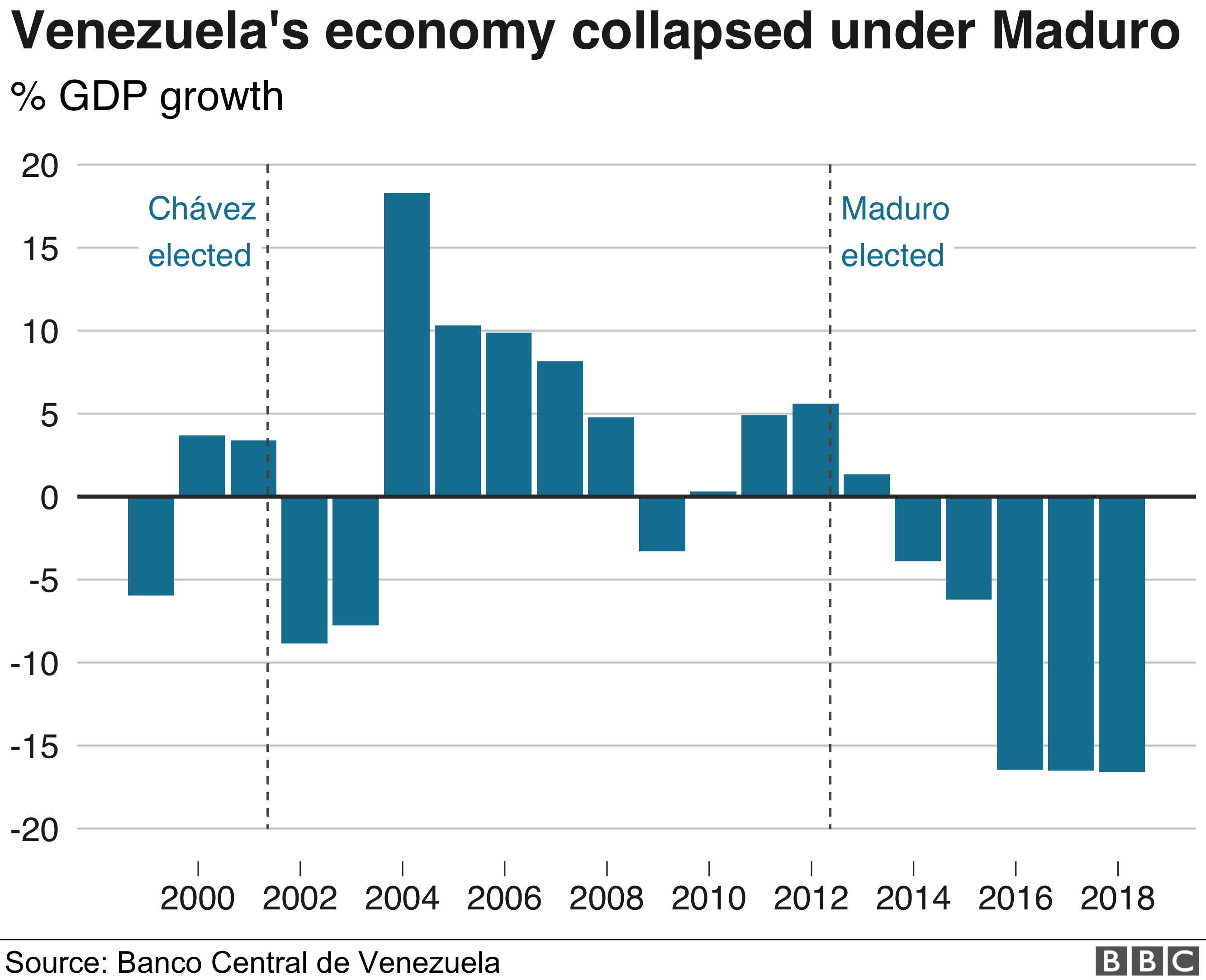 hyperinflation-venezuela
